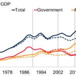 Невыученные уроки: как кризис заставит правительства и бизнес пересмотреть свои стратегии